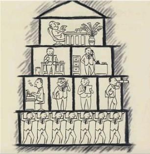 人类无法抗拒的心理之帕金森定律